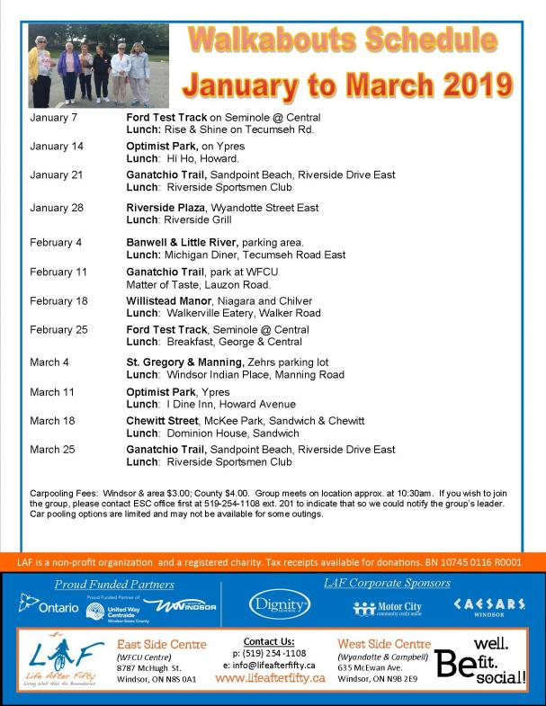 Walkabouts January - March 2019