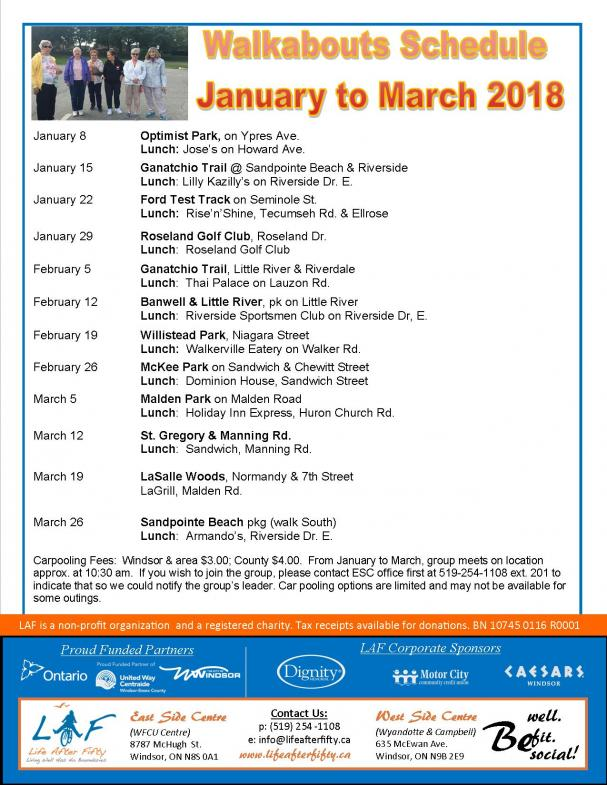 Walkabouts January - March 2018